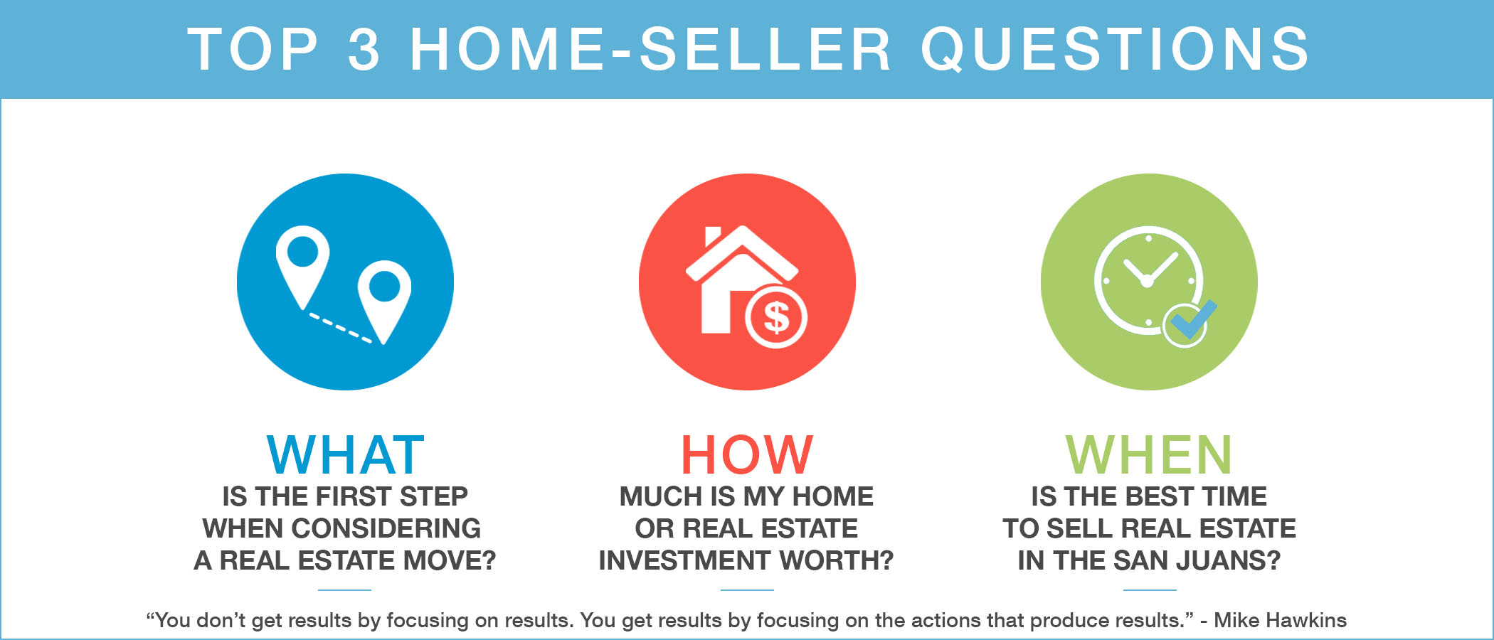 top 3 home seller questions answered windermere real estate orcas island realty wally gudgell group blog how when where to start