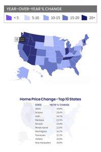 corelogic historic home value price increase year over year windermere real estate orcas island realty wally gudgell group san juan islands
